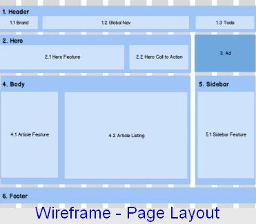 Wireframe Page Layout
